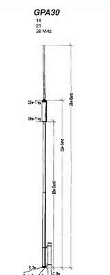 Fritzel GPA-30 20/15/10m Band Vertikalantenne PL