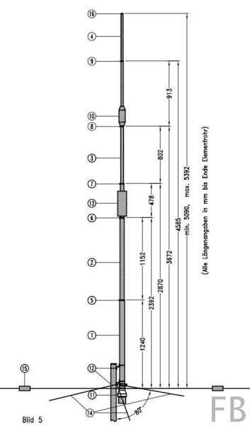 Fritzel GPA 50 5-Band-Vertikal 10/15/20/40/80 Meter